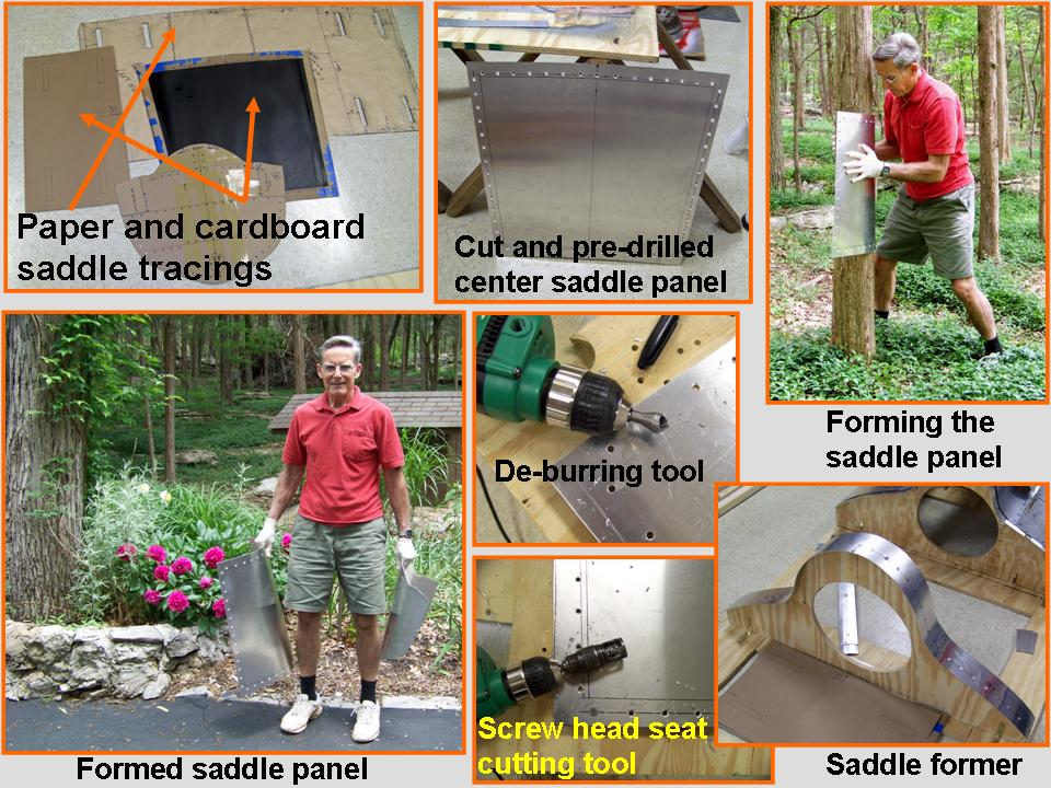 Composite picture of the activities that formed the saddle center panel.